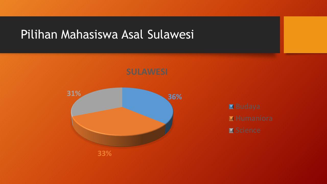 Pilihan Mahasiswa Asal Sulawesi Pada Fakultas Budaya