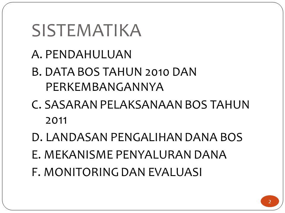 SISTEMATIKA 2 A. PENDAHULUAN B. DATA BOS TAHUN 2010 DAN PERKEMBANGANNYA C.