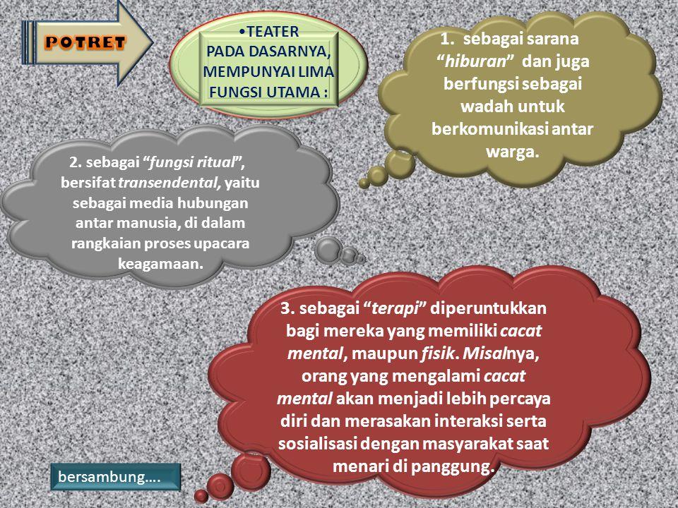 """TEATER PADA DASARNYA, MEMPUNYAI LIMA FUNGSI UTAMA : 1. sebagai sarana """"hiburan"""" dan juga berfungsi sebagai wadah untuk berkomunikasi antar warga. 2. s"""