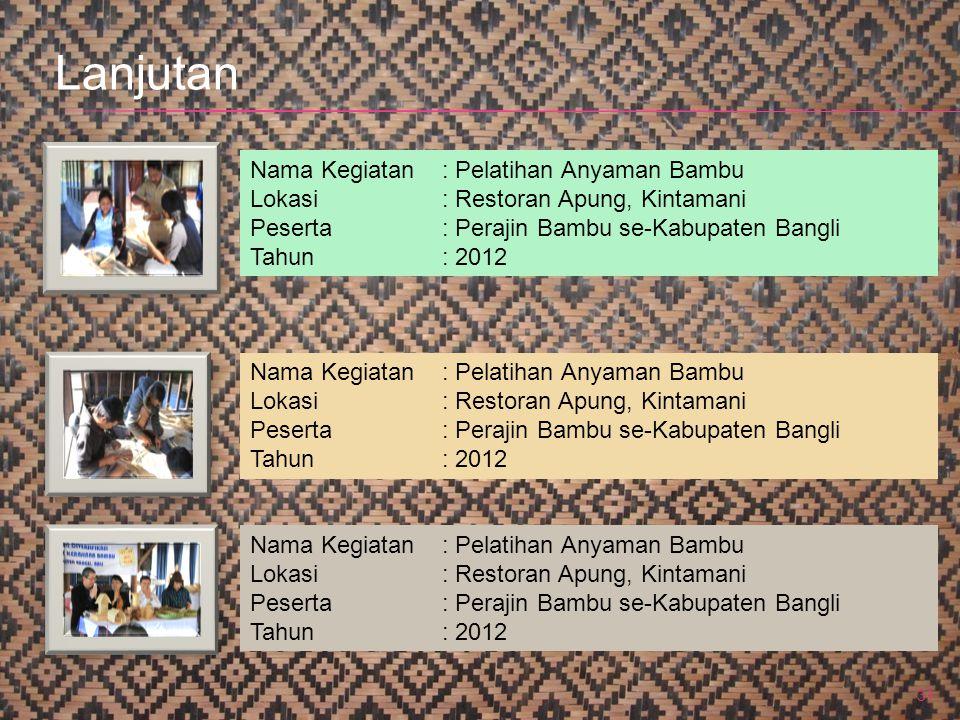 31 Nama Kegiatan: Pelatihan Anyaman Bambu Lokasi: Restoran Apung, Kintamani Peserta: Perajin Bambu se-Kabupaten Bangli Tahun: 2012 Nama Kegiatan: Pela