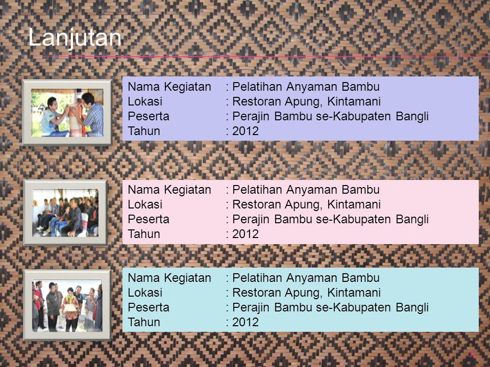 32 Nama Kegiatan: Pelatihan Anyaman Bambu Lokasi: Restoran Apung, Kintamani Peserta: Perajin Bambu se-Kabupaten Bangli Tahun: 2012 Nama Kegiatan: Pela