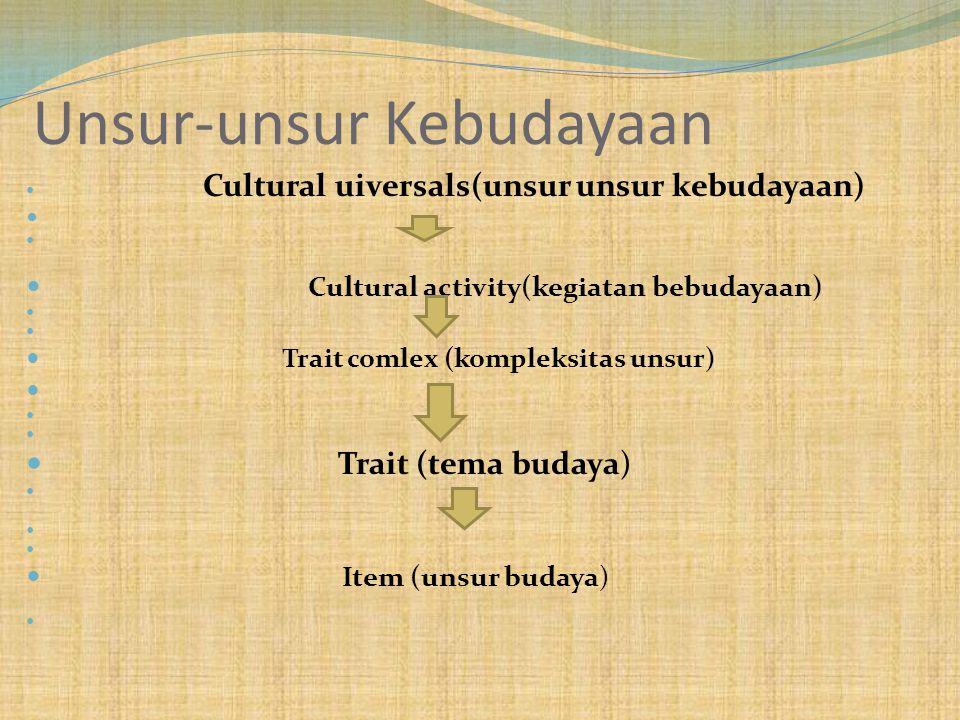 Unsur-unsur Kebudayaan Cultural uiversals(unsur unsur kebudayaan) Cultural activity(kegiatan bebudayaan) Trait comlex (kompleksitas unsur) Trait (tema budaya) Item (unsur budaya)