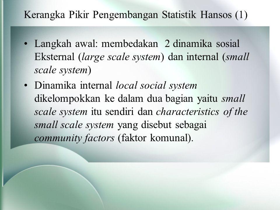 Kerangka Pikir Pengembangan Statistik Hansos (1) Langkah awal: membedakan 2 dinamika sosial Eksternal (large scale system) dan internal (small scale system) Dinamika internal local social system dikelompokkan ke dalam dua bagian yaitu small scale system itu sendiri dan characteristics of the small scale system yang disebut sebagai community factors (faktor komunal).