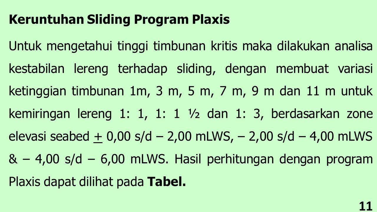 11 Keruntuhan Sliding Program Plaxis Untuk mengetahui tinggi timbunan kritis maka dilakukan analisa kestabilan lereng terhadap sliding, dengan membuat