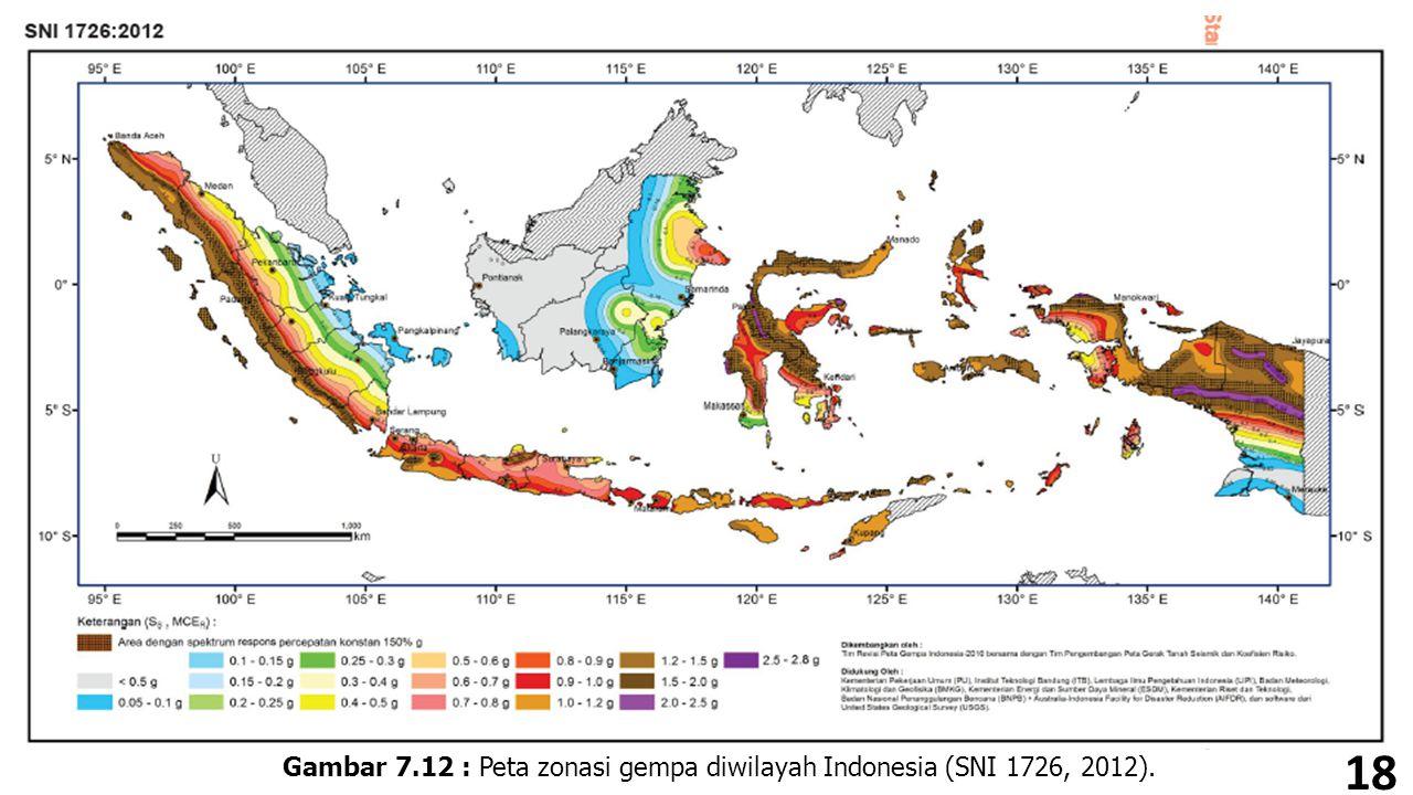 18 Gambar 7.12 : Peta zonasi gempa diwilayah Indonesia (SNI 1726, 2012).