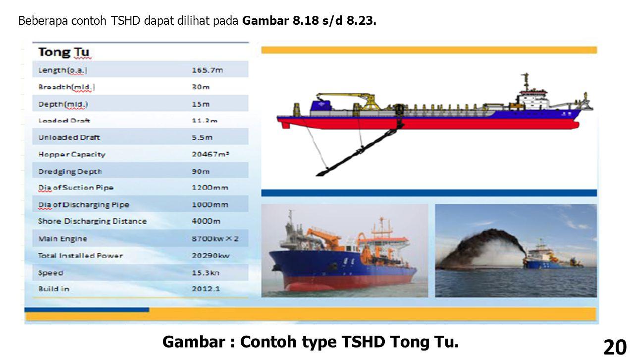 Beberapa contoh TSHD dapat dilihat pada Gambar 8.18 s/d 8.23. Gambar : Contoh type TSHD Tong Tu. 20