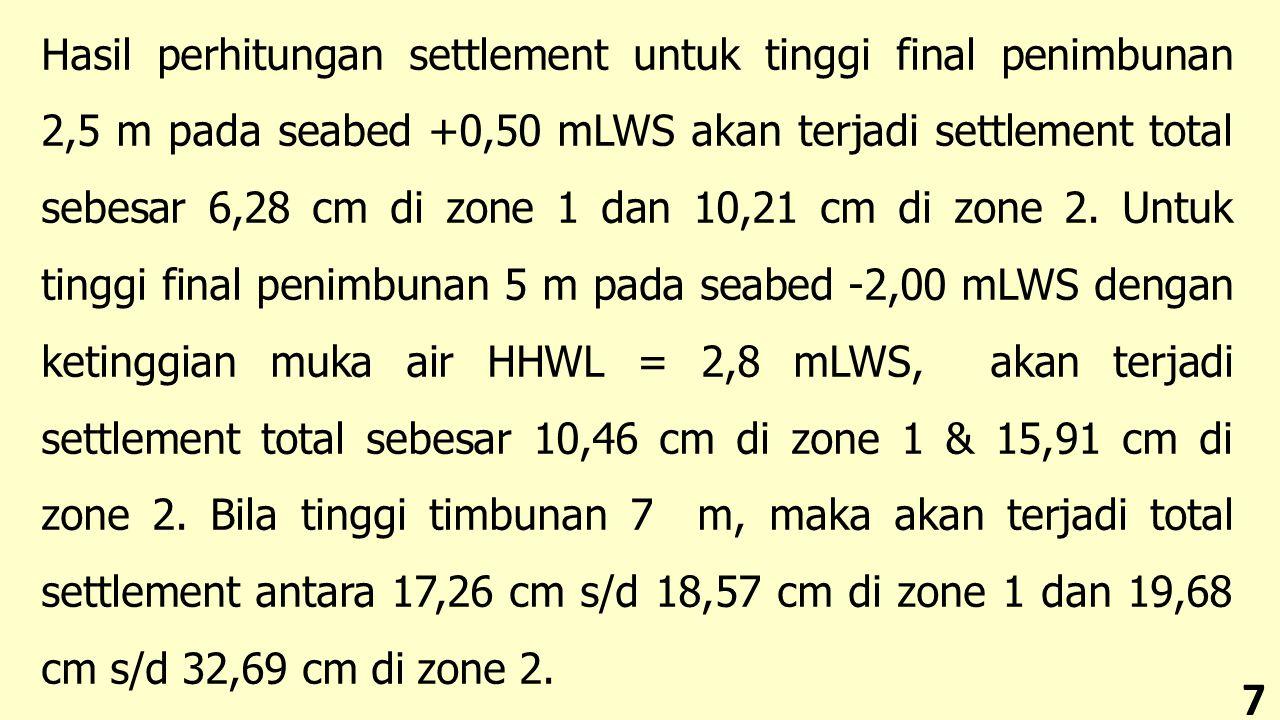 7 Hasil perhitungan settlement untuk tinggi final penimbunan 2,5 m pada seabed +0,50 mLWS akan terjadi settlement total sebesar 6,28 cm di zone 1 dan