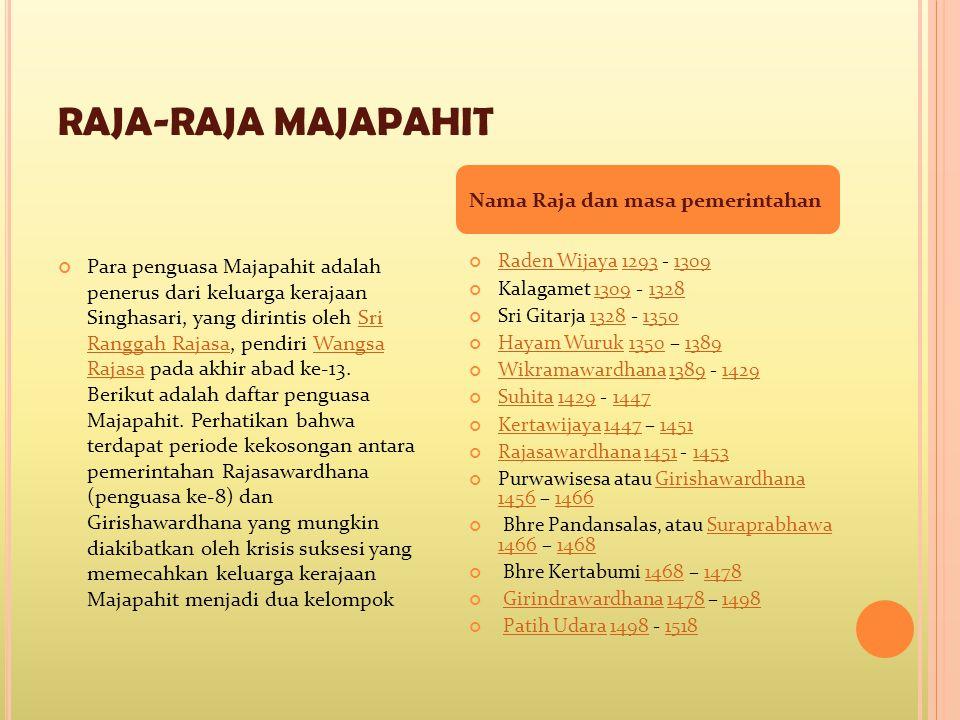 RAJA-RAJA MAJAPAHIT Para penguasa Majapahit adalah penerus dari keluarga kerajaan Singhasari, yang dirintis oleh Sri Ranggah Rajasa, pendiri Wangsa Ra