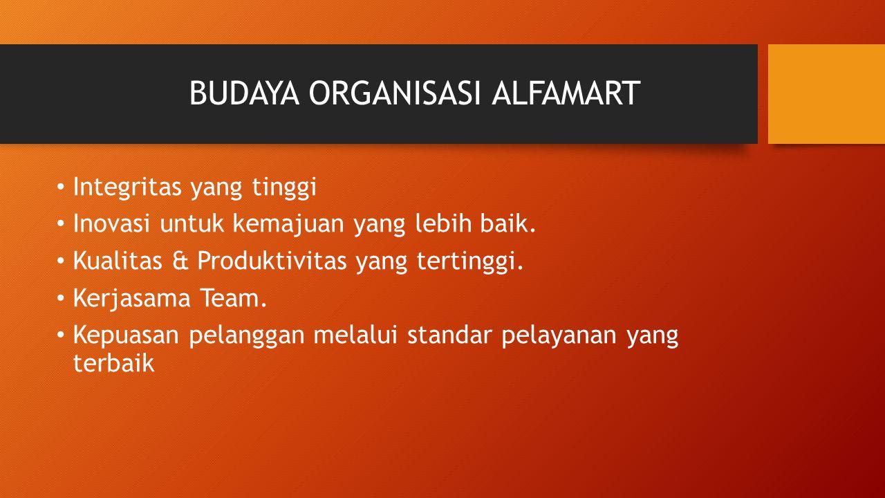BUDAYA ORGANISASI ALFAMART Integritas yang tinggi Inovasi untuk kemajuan yang lebih baik. Kualitas & Produktivitas yang tertinggi. Kerjasama Team. Kep