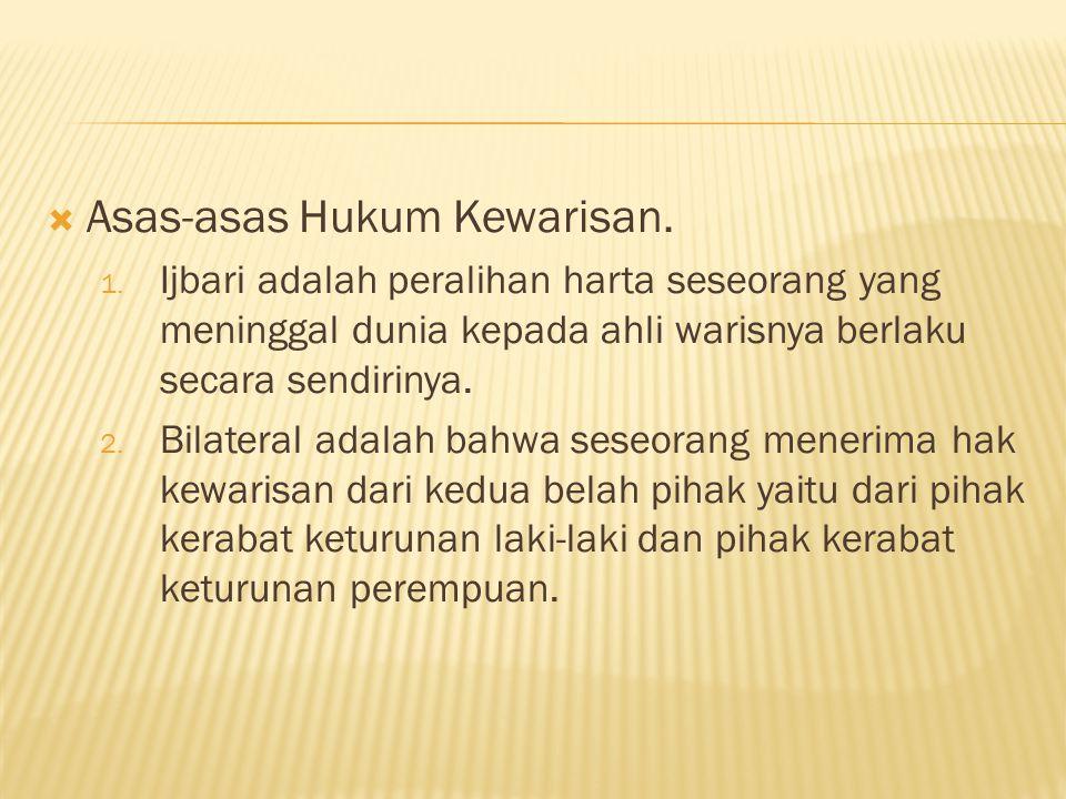  Asas-asas Hukum Kewarisan.1.