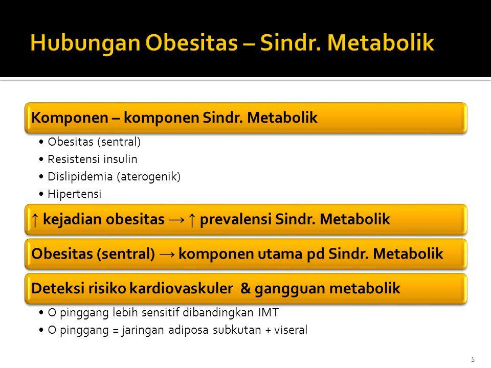 Komponen – komponen Sindr. Metabolik Obesitas (sentral) Resistensi insulin Dislipidemia (aterogenik) Hipertensi ↑ kejadian obesitas → ↑ prevalensi Sin