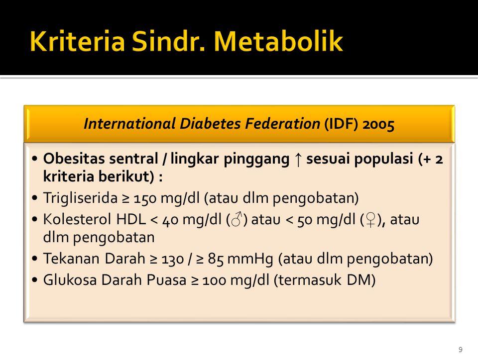 International Diabetes Federation (IDF) 2005 Obesitas sentral / lingkar pinggang ↑ sesuai populasi (+ 2 kriteria berikut) : Trigliserida ≥ 150 mg/dl (