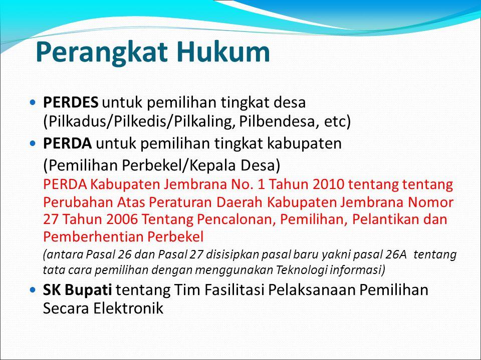 Perangkat Hukum PERDES untuk pemilihan tingkat desa (Pilkadus/Pilkedis/Pilkaling, Pilbendesa, etc) PERDA untuk pemilihan tingkat kabupaten (Pemilihan