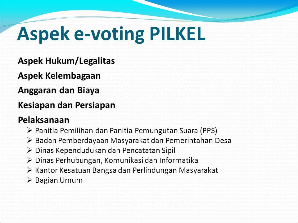 Aspek e-voting PILKEL Aspek Hukum/Legalitas Aspek Kelembagaan Anggaran dan Biaya Kesiapan dan Persiapan Pelaksanaan  Panitia Pemilihan dan Panitia Pe