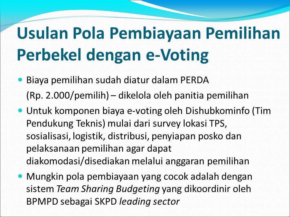 Usulan Pola Pembiayaan Pemilihan Perbekel dengan e-Voting Biaya pemilihan sudah diatur dalam PERDA (Rp. 2.000/pemilih) – dikelola oleh panitia pemilih