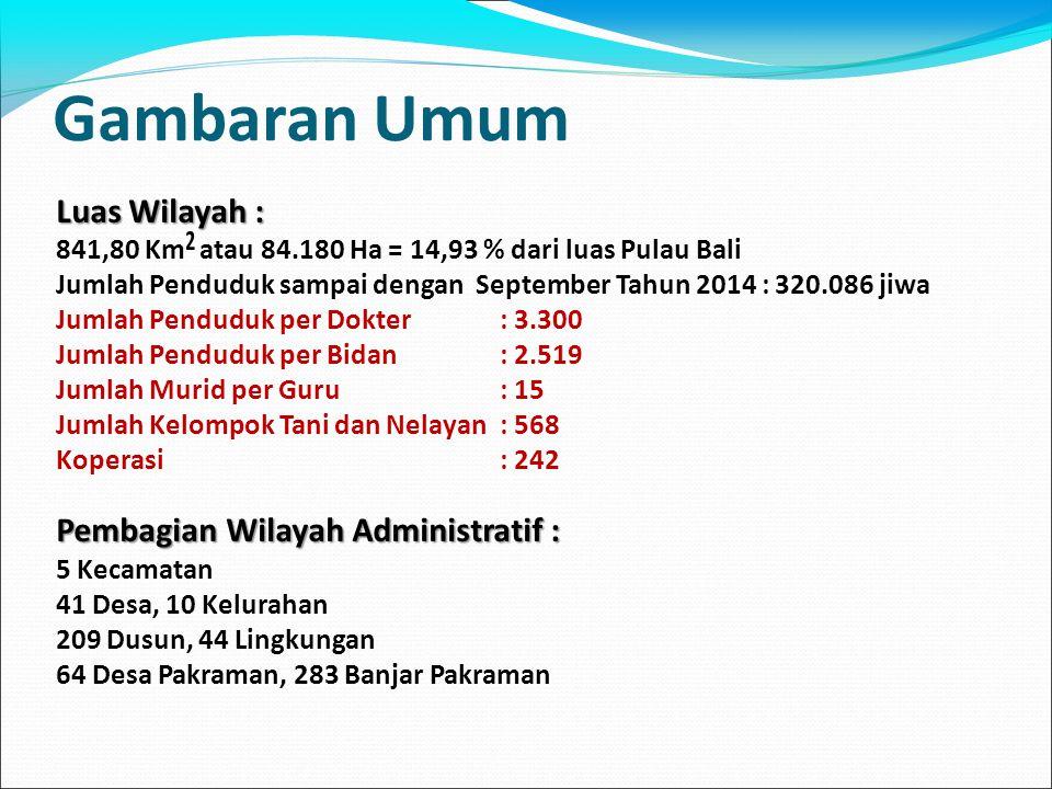Gambaran Umum Luas Wilayah : 841,80 Km 2 atau 84.180 Ha = 14,93 % dari luas Pulau Bali Jumlah Penduduk sampai dengan September Tahun 2014 : 320.086 ji