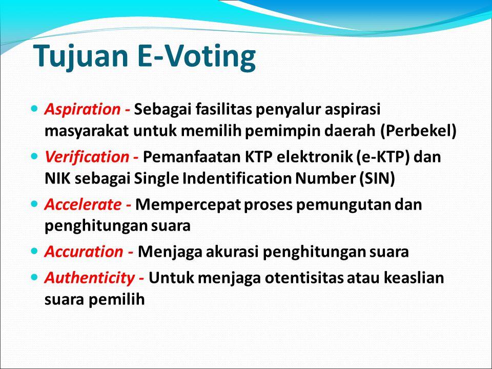 Tujuan E-Voting Aspiration - Sebagai fasilitas penyalur aspirasi masyarakat untuk memilih pemimpin daerah (Perbekel) Verification - Pemanfaatan KTP el