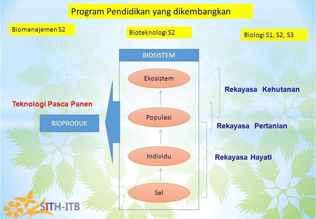 BIOSISTEM Ekosistem Populasi Individu Sel Rekayasa Hayati Rekayasa Pertanian Rekayasa Kehutanan BIOPRODUK Teknologi Pasca Panen Biologi S1, S2, S3 Bio