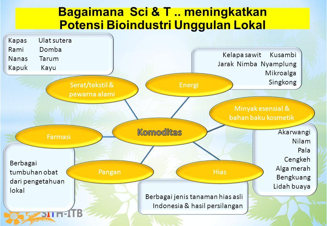 Akarwangi Nilam Pala Cengkeh Alga merah Bengkuang Lidah buaya Minyak esensial & bahan baku kosmetik Berbagai jenis tanaman hias asli Indonesia & hasil