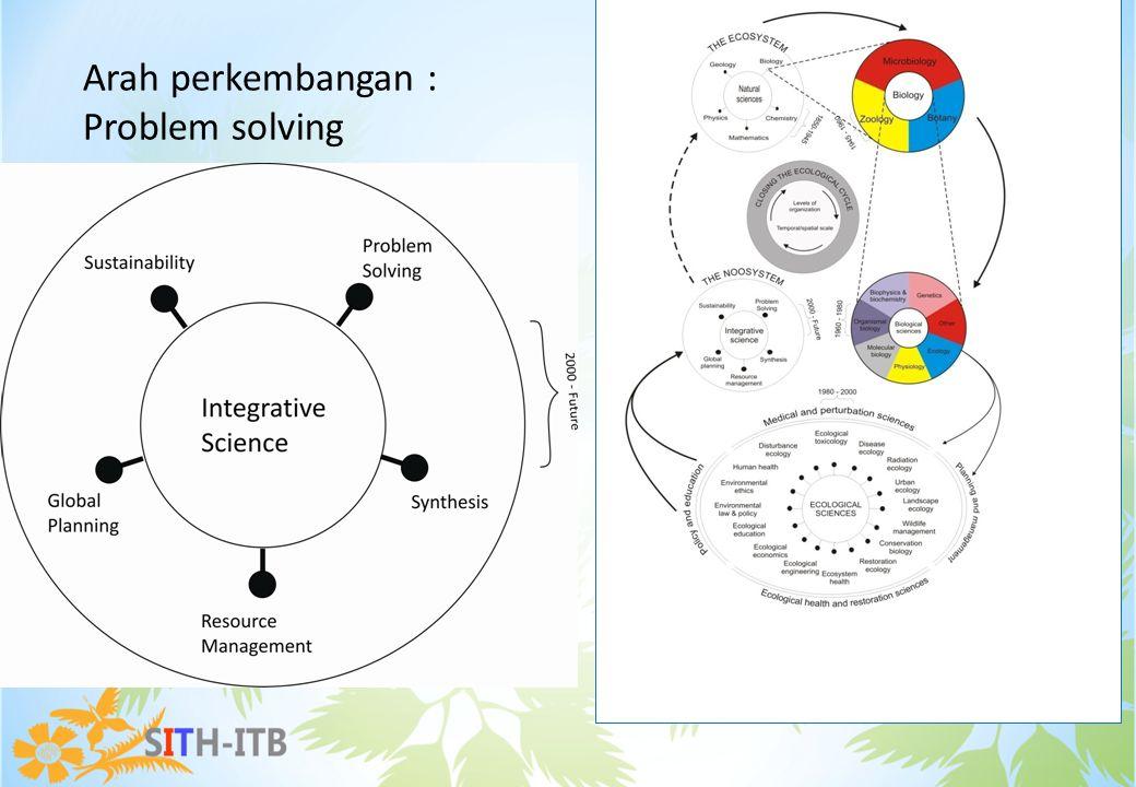 Arah perkembangan : Problem solving