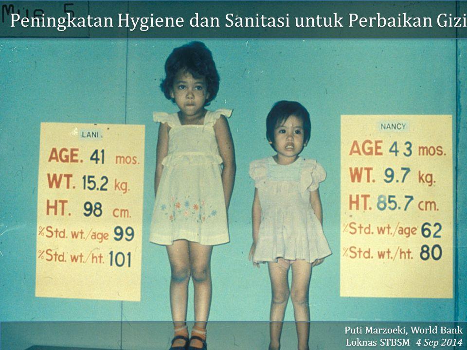 Prevalensi Stunting di Indonesia dan Perbandingan antar Propinsi Sumber: Riskesdas 2013