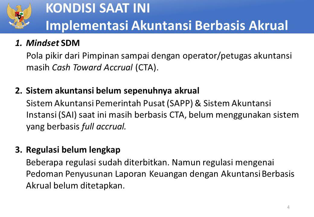 KONDISI SAAT INI Implementasi Akuntansi Berbasis Akrual 1.Mindset SDM Pola pikir dari Pimpinan sampai dengan operator/petugas akuntansi masih Cash Tow