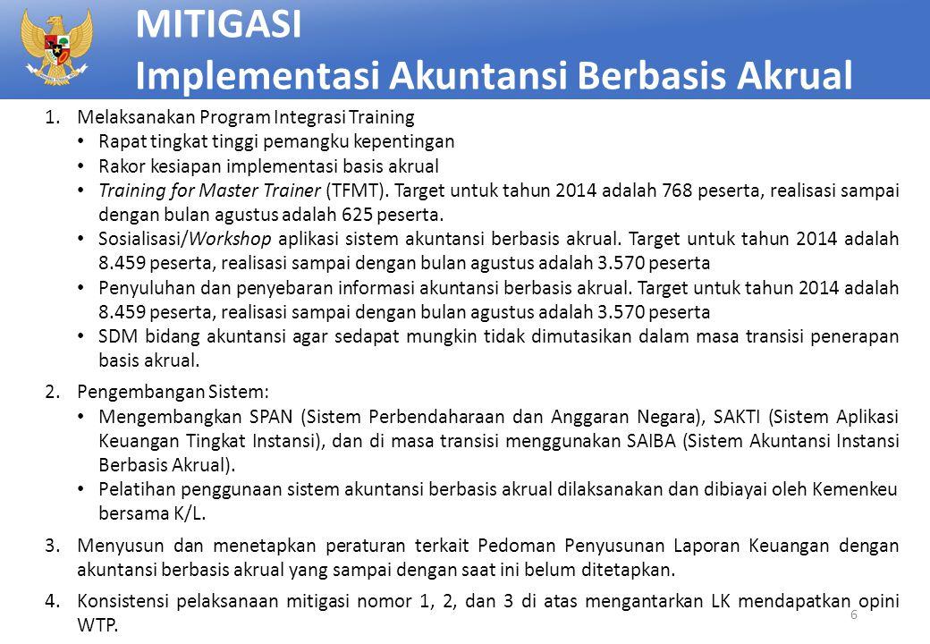 MITIGASI Implementasi Akuntansi Berbasis Akrual 1.Melaksanakan Program Integrasi Training Rapat tingkat tinggi pemangku kepentingan Rakor kesiapan imp