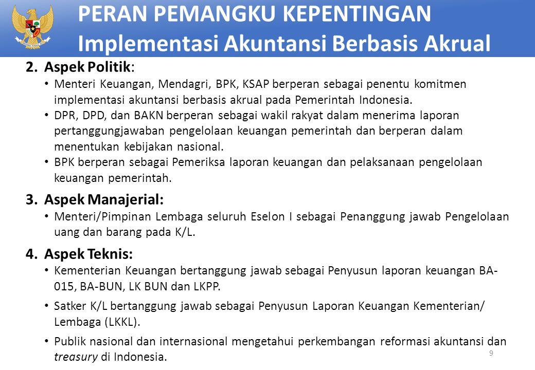 PERAN PEMANGKU KEPENTINGAN Implementasi Akuntansi Berbasis Akrual 2.Aspek Politik : Menteri Keuangan, Mendagri, BPK, KSAP berperan sebagai penentu kom