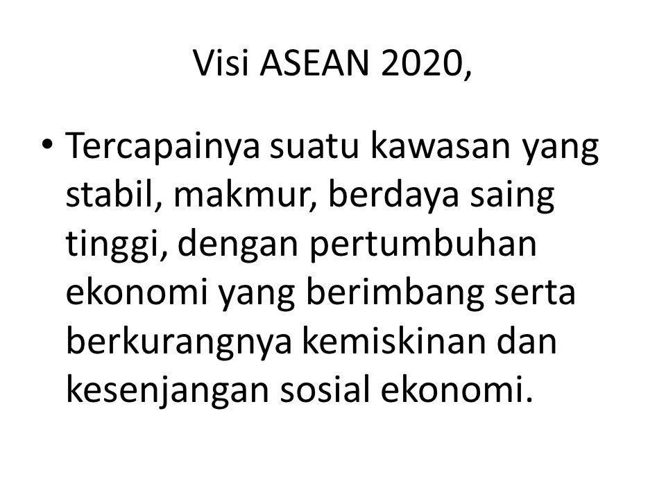 Visi ASEAN 2020, Tercapainya suatu kawasan yang stabil, makmur, berdaya saing tinggi, dengan pertumbuhan ekonomi yang berimbang serta berkurangnya kem