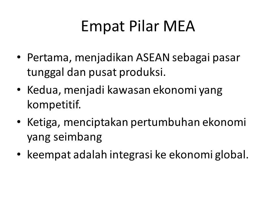 Empat Pilar MEA Pertama, menjadikan ASEAN sebagai pasar tunggal dan pusat produksi. Kedua, menjadi kawasan ekonomi yang kompetitif. Ketiga, menciptaka