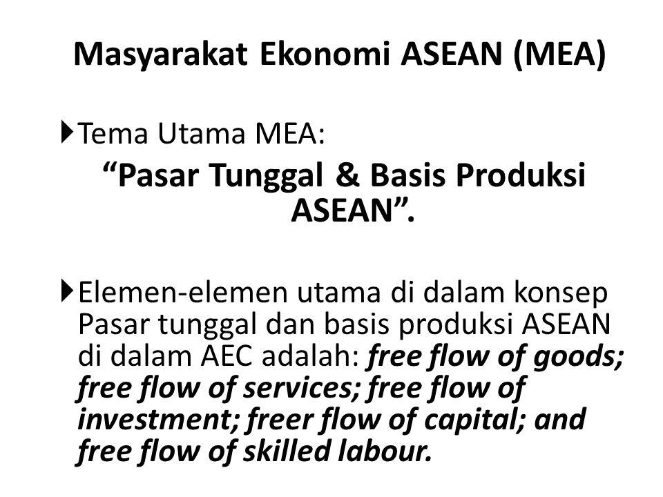 """Masyarakat Ekonomi ASEAN (MEA)  Tema Utama MEA: """"Pasar Tunggal & Basis Produksi ASEAN"""".  Elemen-elemen utama di dalam konsep Pasar tunggal dan basis"""