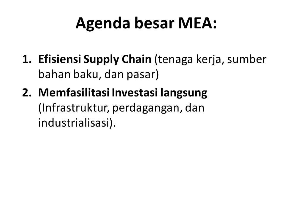 Agenda besar MEA: 1.Efisiensi Supply Chain (tenaga kerja, sumber bahan baku, dan pasar) 2.Memfasilitasi Investasi langsung (Infrastruktur, perdagangan