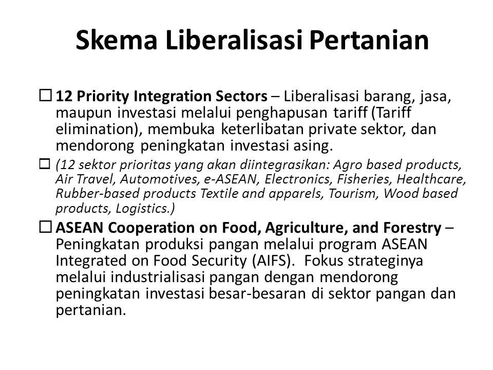 Skema Liberalisasi Pertanian  12 Priority Integration Sectors – Liberalisasi barang, jasa, maupun investasi melalui penghapusan tariff (Tariff elimination), membuka keterlibatan private sektor, dan mendorong peningkatan investasi asing.