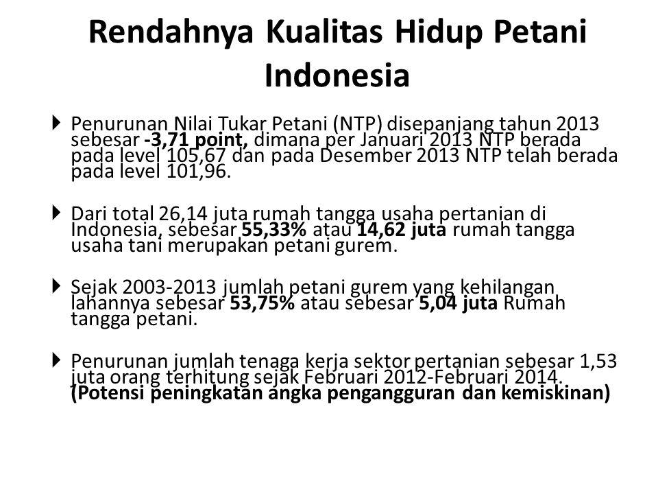 Rendahnya Kualitas Hidup Petani Indonesia  Penurunan Nilai Tukar Petani (NTP) disepanjang tahun 2013 sebesar -3,71 point, dimana per Januari 2013 NTP