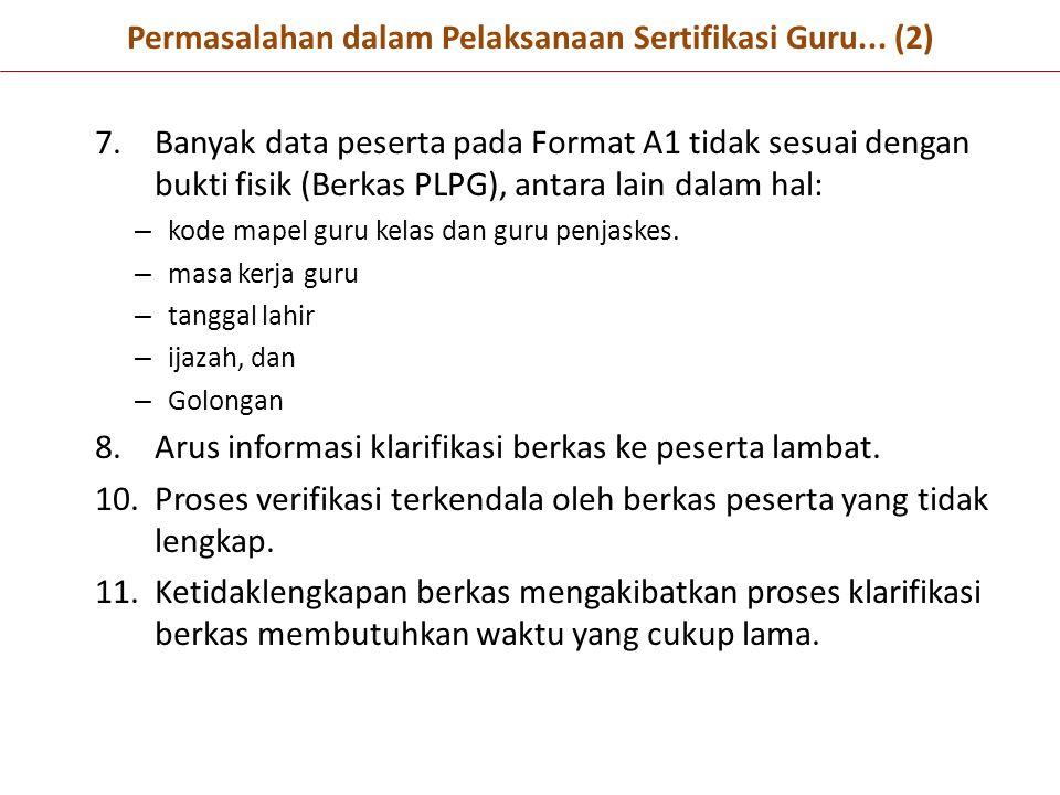 7.Banyak data peserta pada Format A1 tidak sesuai dengan bukti fisik (Berkas PLPG), antara lain dalam hal: – kode mapel guru kelas dan guru penjaskes.