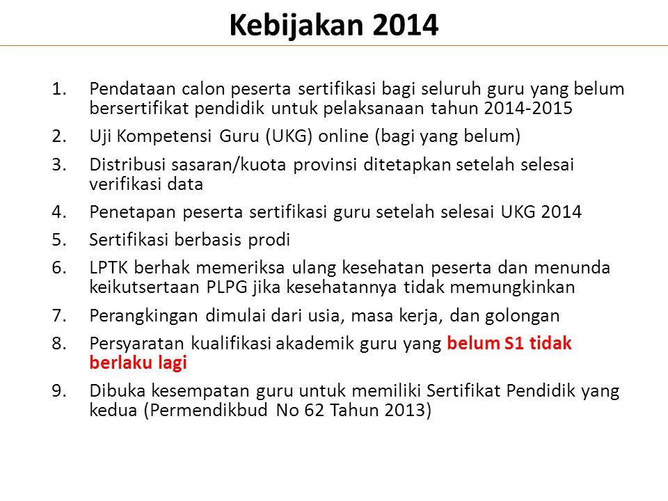 Kebijakan 2014 1.Pendataan calon peserta sertifikasi bagi seluruh guru yang belum bersertifikat pendidik untuk pelaksanaan tahun 2014-2015 2.Uji Kompe