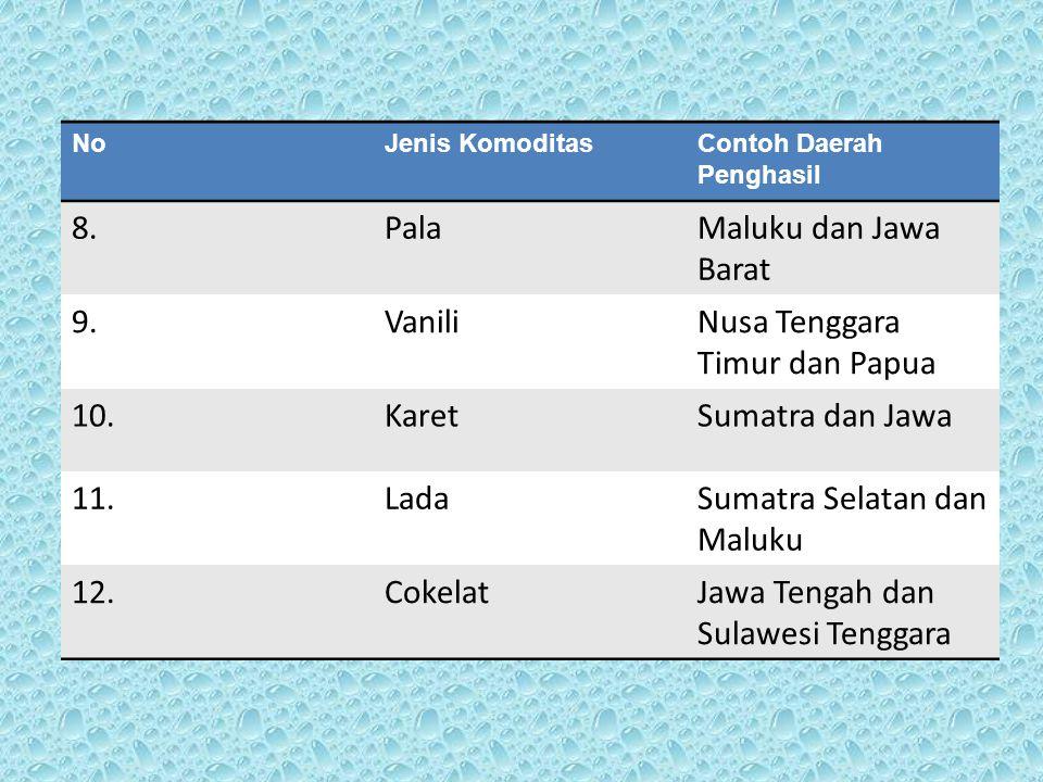 NoJenis KomoditasContoh Daerah Penghasil 8.PalaMaluku dan Jawa Barat 9.VaniliNusa Tenggara Timur dan Papua 10.KaretSumatra dan Jawa 11.LadaSumatra Sel