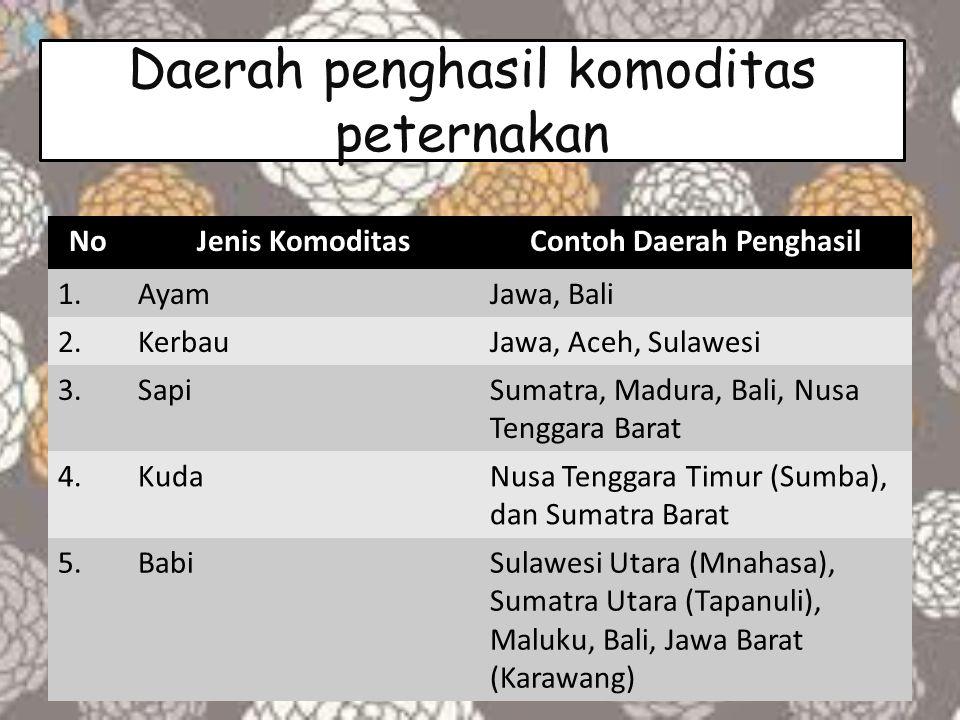 Daerah penghasil komoditas peternakan NoJenis KomoditasContoh Daerah Penghasil 1.AyamJawa, Bali 2.KerbauJawa, Aceh, Sulawesi 3.SapiSumatra, Madura, Ba