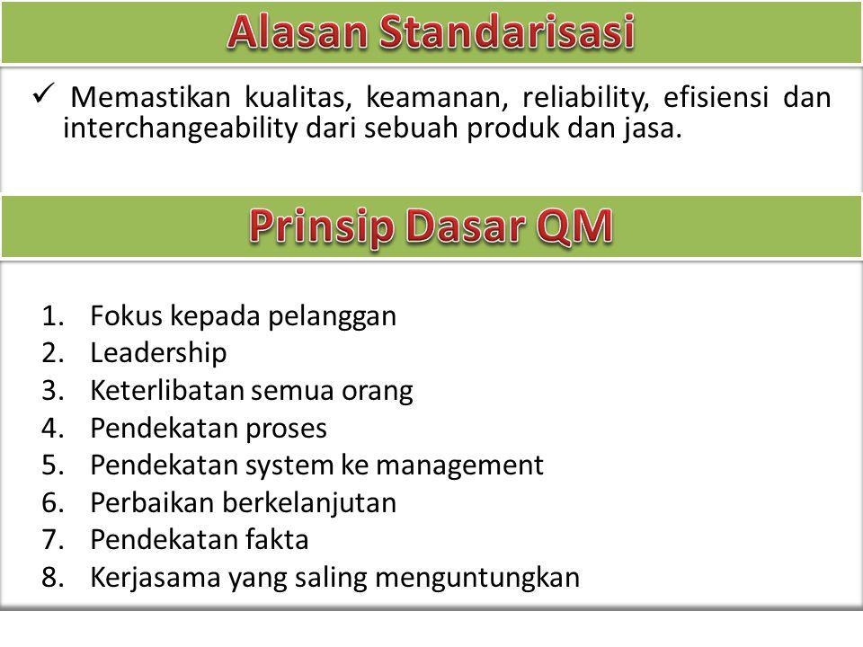 1.Fokus kepada pelanggan 2.Leadership 3.Keterlibatan semua orang 4.Pendekatan proses 5.Pendekatan system ke management 6.Perbaikan berkelanjutan 7.Pendekatan fakta 8.Kerjasama yang saling menguntungkan Fokus kepada pelanggan 9.Leadership 10.Keterlibatan semua orang 11.Pendekatan proses 12.Pendekatan system ke management 13.Perbaikan berkelanjutan 14.Pendekatan fakta 15.Kerjasama yang saling menguntungkan Memastikan kualitas, keamanan, reliability, efisiensi dan interchangeability dari sebuah produk dan jasa.