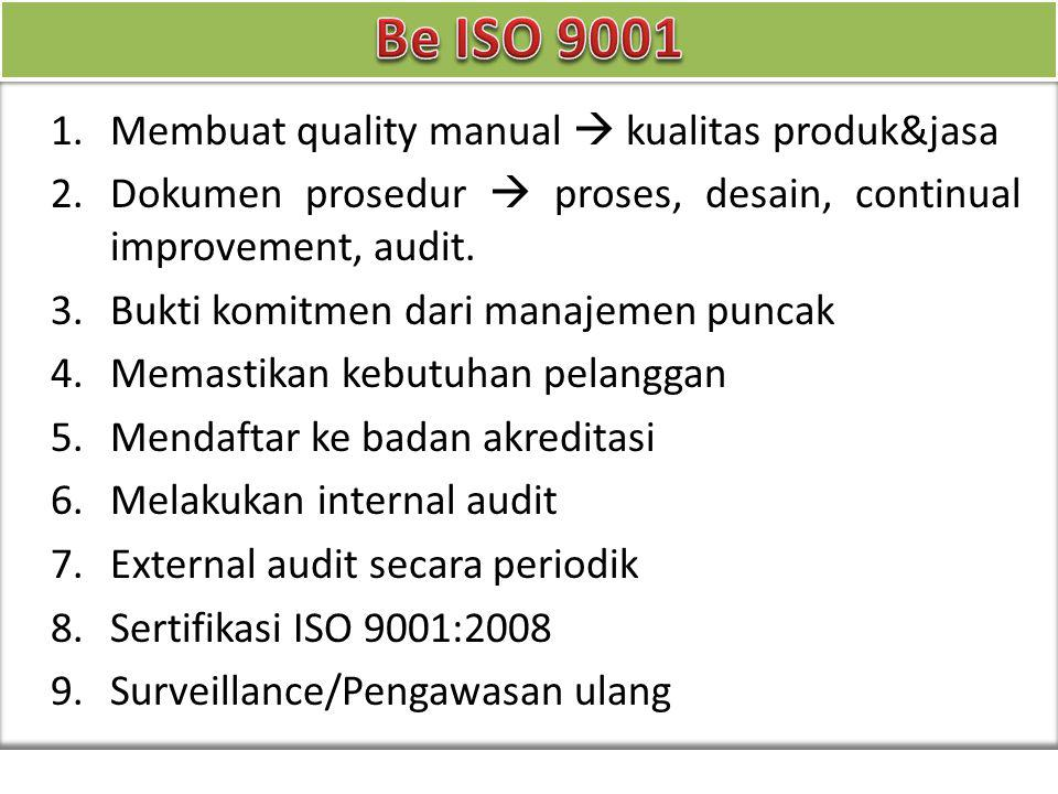 1.Membuat quality manual  kualitas produk&jasa 2.Dokumen prosedur  proses, desain, continual improvement, audit.