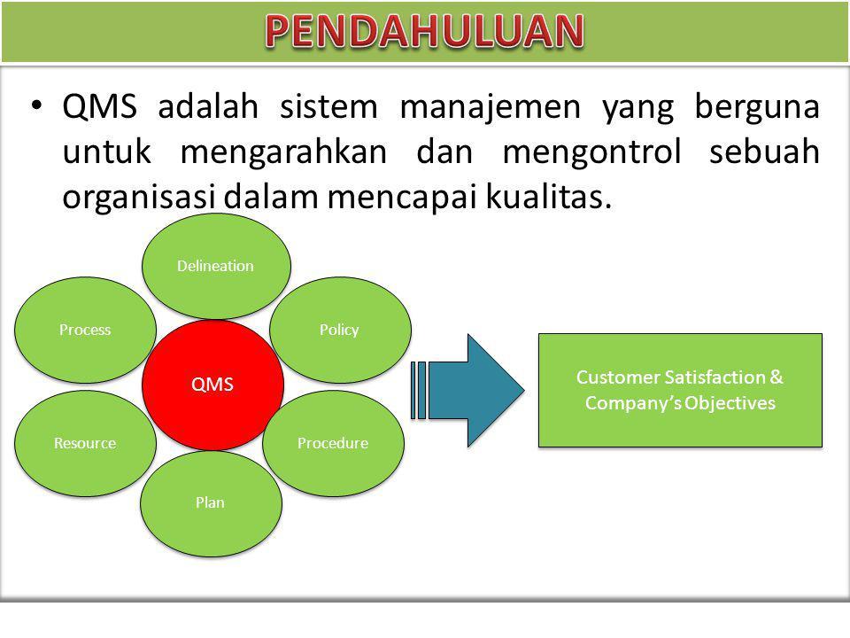 QMS adalah sistem manajemen yang berguna untuk mengarahkan dan mengontrol sebuah organisasi dalam mencapai kualitas. QMS Policy Procedure Plan Resourc