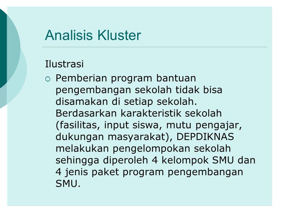 Analisis Kluster Ilustrasi  Pemberian program bantuan pengembangan sekolah tidak bisa disamakan di setiap sekolah. Berdasarkan karakteristik sekolah