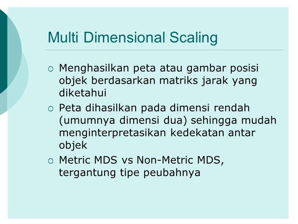 Multi Dimensional Scaling  Menghasilkan peta atau gambar posisi objek berdasarkan matriks jarak yang diketahui  Peta dihasilkan pada dimensi rendah