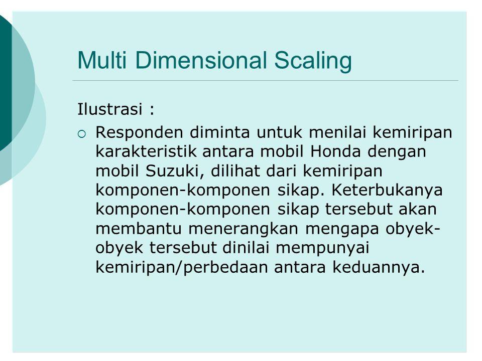 Multi Dimensional Scaling Ilustrasi :  Responden diminta untuk menilai kemiripan karakteristik antara mobil Honda dengan mobil Suzuki, dilihat dari k