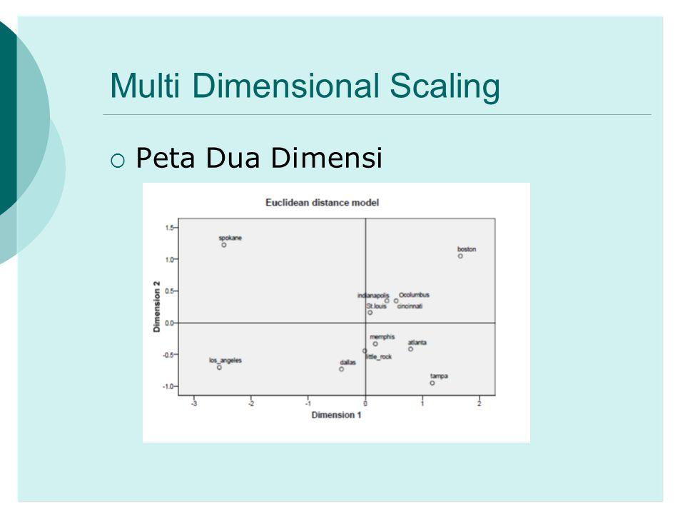  Peta Dua Dimensi Multi Dimensional Scaling