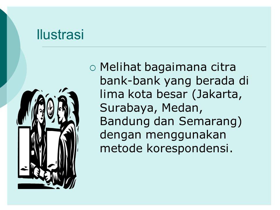 Ilustrasi  Melihat bagaimana citra bank-bank yang berada di lima kota besar (Jakarta, Surabaya, Medan, Bandung dan Semarang) dengan menggunakan metod