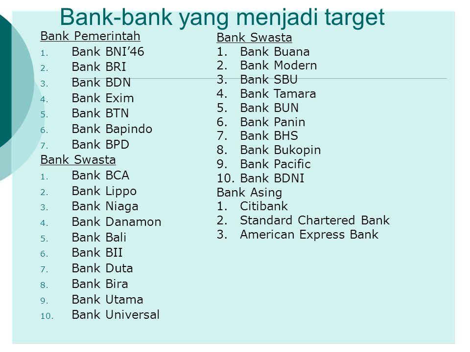 Bank-bank yang menjadi target Bank Pemerintah 1. Bank BNI'46 2. Bank BRI 3. Bank BDN 4. Bank Exim 5. Bank BTN 6. Bank Bapindo 7. Bank BPD Bank Swasta
