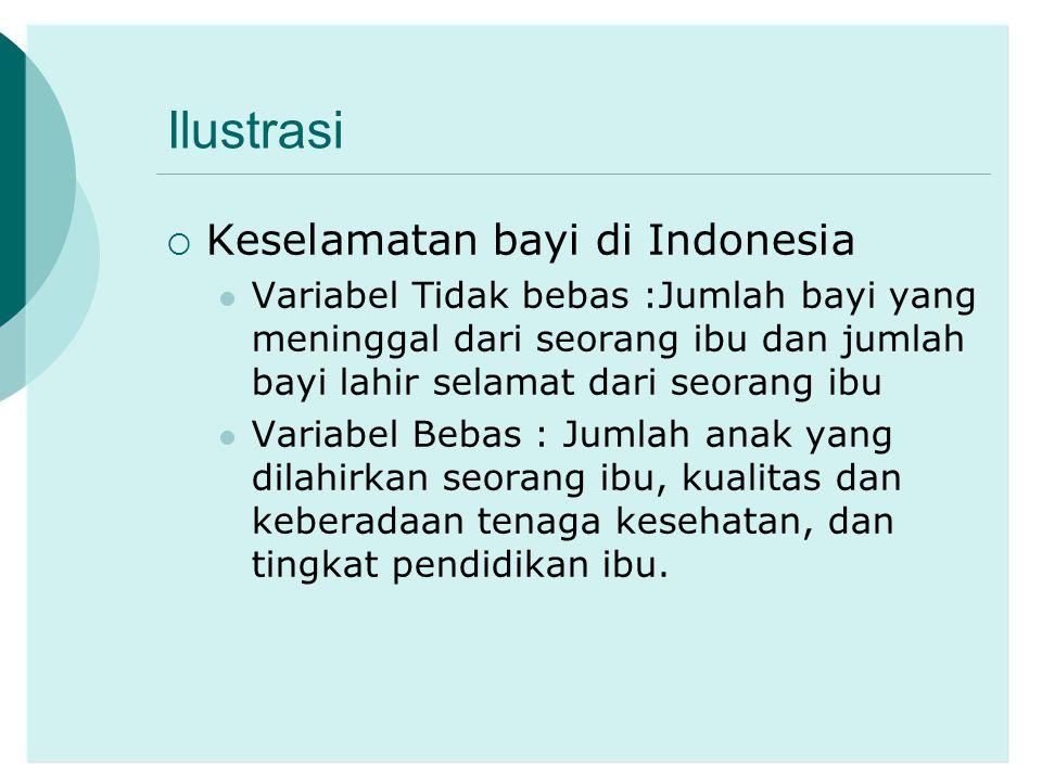 Ilustrasi  Keselamatan bayi di Indonesia Variabel Tidak bebas :Jumlah bayi yang meninggal dari seorang ibu dan jumlah bayi lahir selamat dari seorang