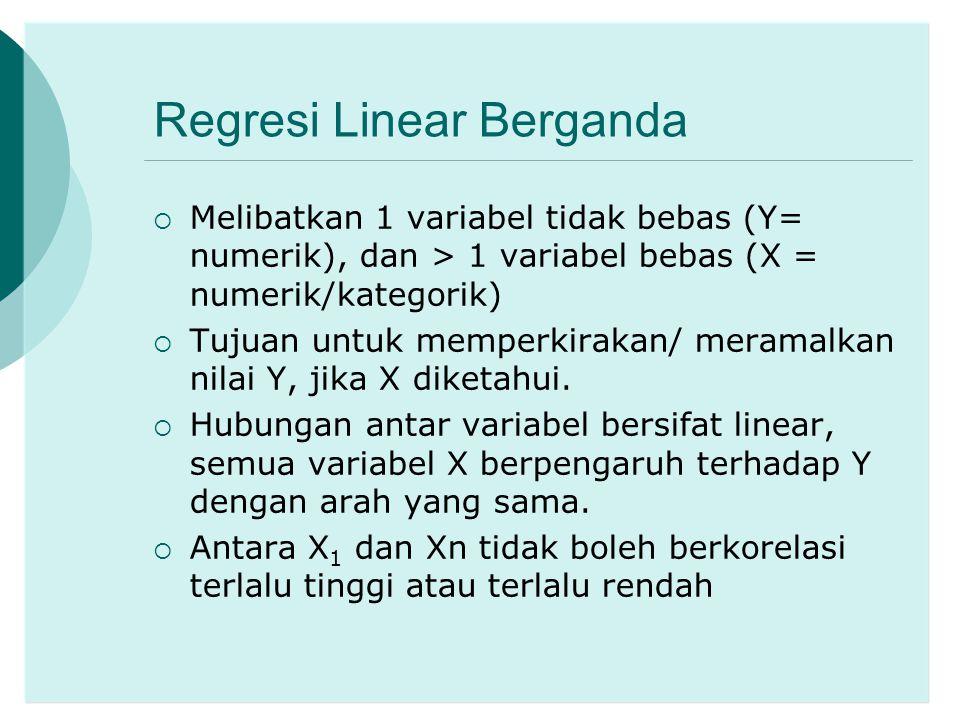 Regresi Linear Berganda Ilustrasi:  PT.