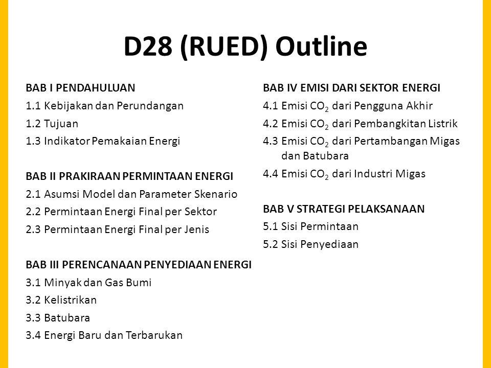 D28 (RUED) Outline BAB I PENDAHULUAN 1.1 Kebijakan dan Perundangan 1.2 Tujuan 1.3 Indikator Pemakaian Energi BAB II PRAKIRAAN PERMINTAAN ENERGI 2.1 Asumsi Model dan Parameter Skenario 2.2 Permintaan Energi Final per Sektor 2.3 Permintaan Energi Final per Jenis BAB III PERENCANAAN PENYEDIAAN ENERGI 3.1 Minyak dan Gas Bumi 3.2 Kelistrikan 3.3 Batubara 3.4 Energi Baru dan Terbarukan BAB IV EMISI DARI SEKTOR ENERGI 4.1 Emisi CO 2 dari Pengguna Akhir 4.2 Emisi CO 2 dari Pembangkitan Listrik 4.3 Emisi CO 2 dari Pertambangan Migas dan Batubara 4.4 Emisi CO 2 dari Industri Migas BAB V STRATEGI PELAKSANAAN 5.1 Sisi Permintaan 5.2 Sisi Penyediaan